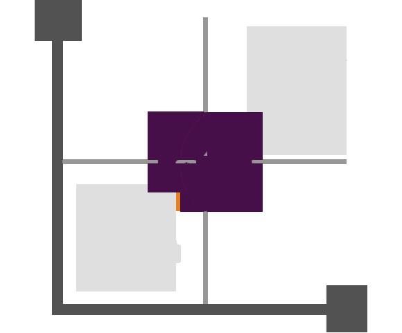 Mittleres Risiko, mittlere Rendite